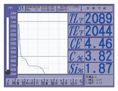 CE value measurement screen display image
