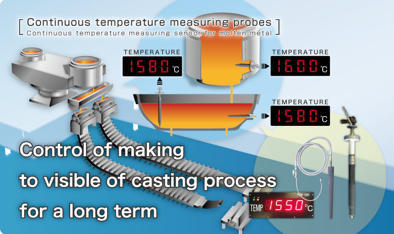 Continuous temperature measuring probes image