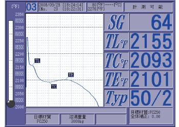 測定画面表示例