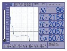 SG計測画面