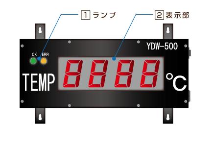 大型温度表示器(YDW-500) 正面図